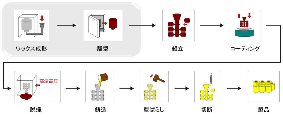 utilizing-moldex3d-simulation-capabilities-to-successfully-establish-gas-assisted-wax-injection-as-a-viable-innovative-molding-3-jp