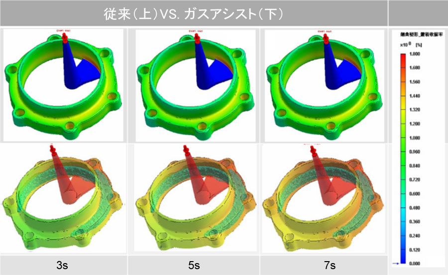 utilizing-moldex3d-simulation-capabilities-to-successfully-establish-gas-assisted-wax-injection-as-a-viable-innovative-molding-8-jp