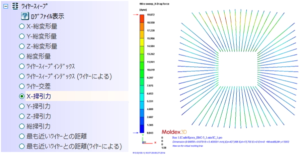 how-to-evaluate-wire-sweep-issue-through-drag-force-distribution-analysis-3-jp